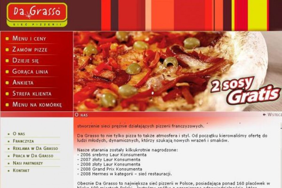 Sieć Da Grasso chce otwierać pizzerie w Anglii i na Ukrainie