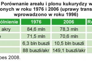 Zdjęcie numer 3 - galeria: Stan upraw roślin genetycznie zmodyfikowanych na świecie i w Polsce