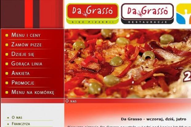 Sfinks chce przejąć Da Grasso, największą w Polsce sieć pizzerii