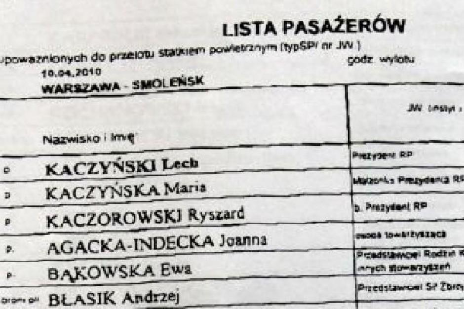 Lista pasażerów prezydenckiego Tu-154, który rozbił się pod Smoleńskiem