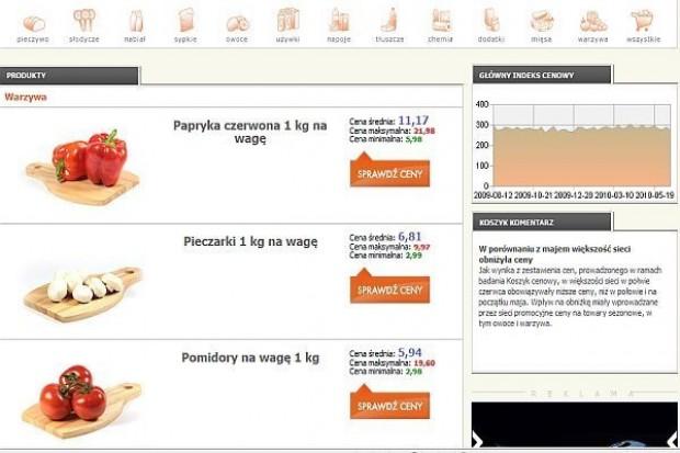 Koszyk cen: Spośród delikatesów Alma ma najtańszą ofertę