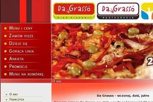 Sfinks jednak nie przejmie sieci pizzerii Da Grasso