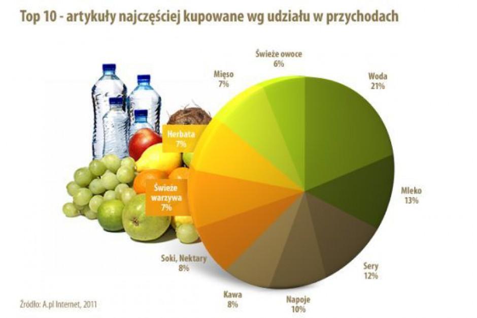 Polacy coraz częściej kupują mięso i owoce w internecie
