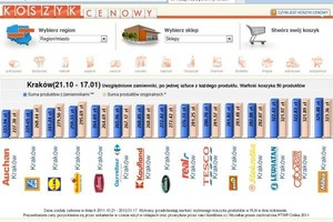Koszyk cen: Najdroższą ofertę hipermarketów mają Lublin i Bydgoszcz