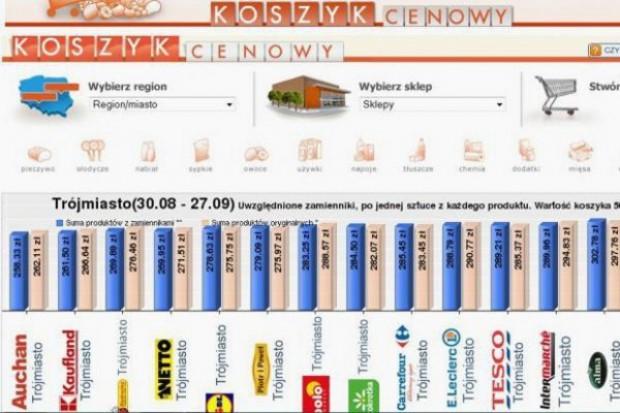 Koszyk cen: 6 popularnych sieci handlowych z niemal identycznymi cenami