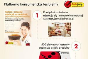 Konsumenci będą wybierać, jakie produkty pojawią się w Biedronce