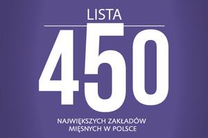Lista 450 największych zakładów mięsnych w Polsce (2012/2011)