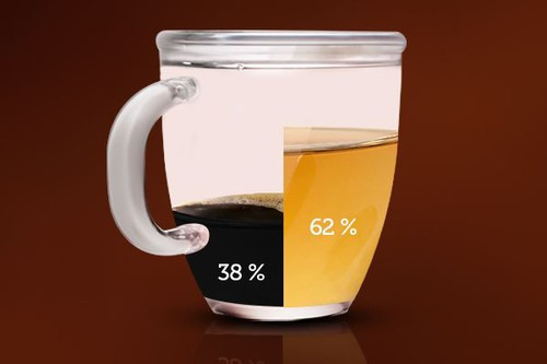 Polacy piją chętniej kawę czy herbatę? Zestawienie badań rynkowych