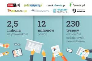 Wyspecjalizowane media branżowe coraz silniejsze
