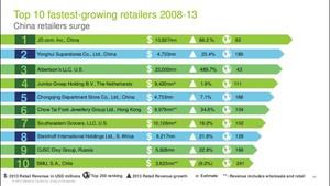 Zdjęcie numer 5 - galeria: Najwięksi światowi detaliści kontynuują ekspansję - raport Deloitte