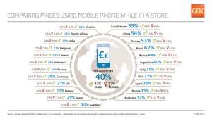 Zdjęcie numer 1 - galeria: Urządzenia mobilne wzmacniają konkurencję pomiędzy sklepami tradycyjnymi a internetowymi