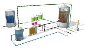 Zdjęcie numer 5 - galeria: Ścieki jako surowiec - Zmiana Paradygmatu? Ścieki/odpady jako źródło energii, wody, substancji pożywkowych