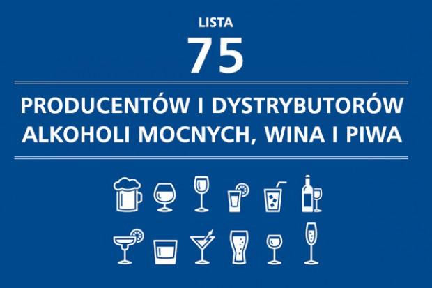 Lista 75 producentów i dystrybutorów alkoholi mocnych, wina i piwa