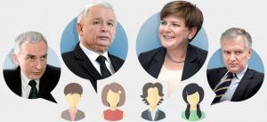 Nowy rząd PiS - wybierz ministrów!