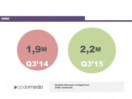 Zdjęcie numer 5 - galeria: Sektor FMCG zwiększa wydatki na reklamę
