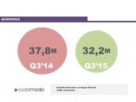 Zdjęcie numer 6 - galeria: Sektor FMCG zwiększa wydatki na reklamę