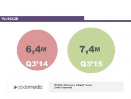 Zdjęcie numer 7 - galeria: Sektor FMCG zwiększa wydatki na reklamę