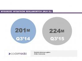 Zdjęcie numer 9 - galeria: Sektor FMCG zwiększa wydatki na reklamę