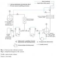 Zdjęcie numer 1 - galeria: System sterowania procesem mieszania w produkcji jogurtów smakowych oparty na sterowniku PLC