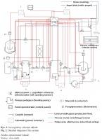 Zdjęcie numer 3 - galeria: System sterowania procesem mieszania w produkcji jogurtów smakowych oparty na sterowniku PLC