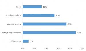 ZdjÄ™cie numer 3 - galeria: Trendy kawiarniane - najpopularniejszy Starbucks i kawa latte (infografika)