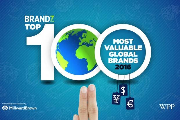 Najcenniejsze marki świata BrandZ: Coca-Cola poza pierwszą dziesiątką