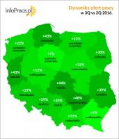 W Polsce z pewnością mamy już rynek pracownika