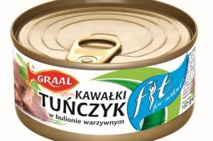 Bogusław Kowalski, Greenwich Investments i GRWC ogłaszają przymusowy wykup akcji Graala