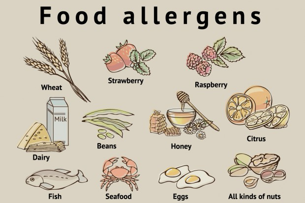 KE wydała nowe wytyczne w sprawie oznaczania alergenów