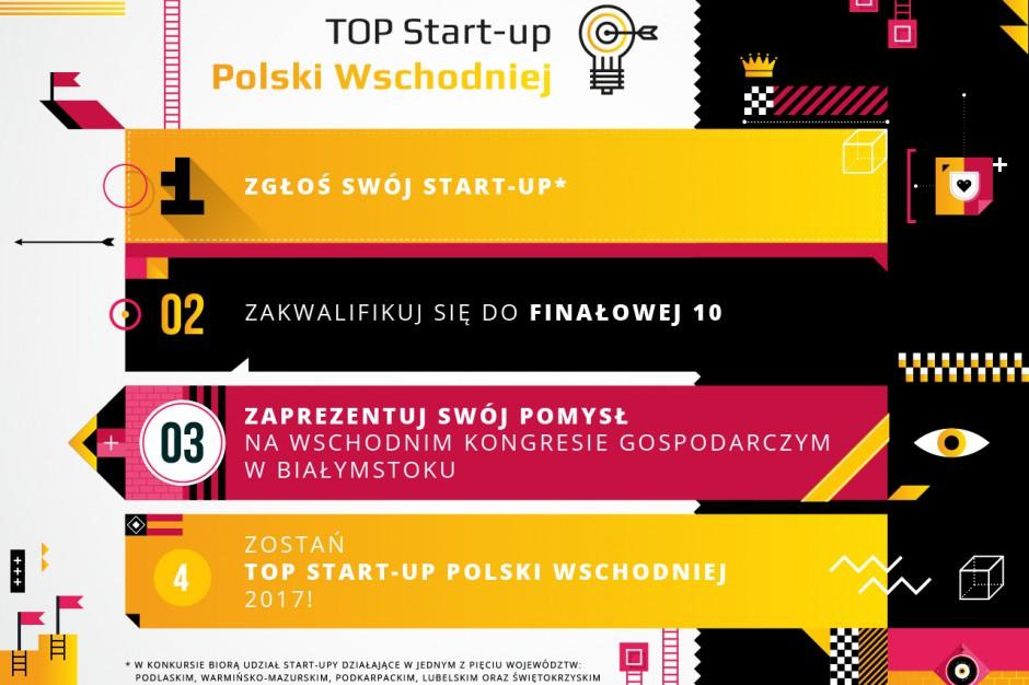 WKG 2017: 44 młode biznesy z szansą na udział w finale konkursu TOP Start-up Polski Wschodniej