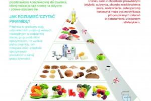 Zdjęcie numer 1 - galeria: IŻŻ opracował Piramidę Zdrowego Żywienia i Aktywności Fizycznej dla osób w wieku starszym