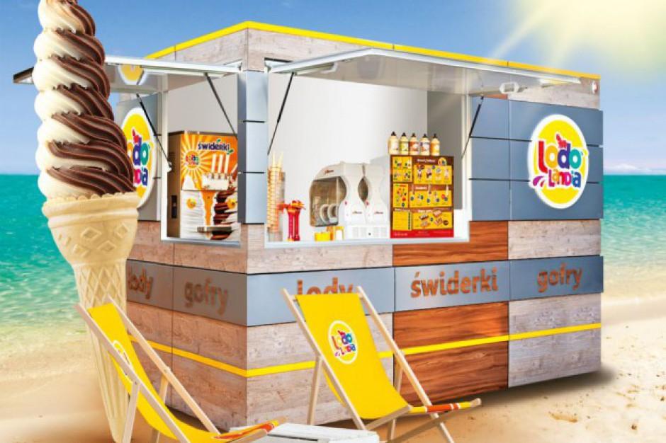 Sweet Gallery, właściciel Lodolandii, chce mieć 600 pkt sprzedaży w tym roku