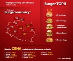PizzaPortal.pl Polacy są fanami cheesburgerów