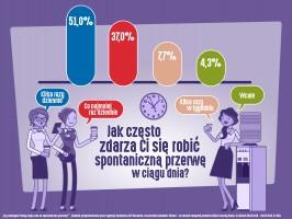 Zdjęcie numer 1 - galeria: Mondelez Polska rozwija kategorię ciastek impulsowych