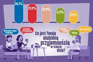 Zdjęcie numer 3 - galeria: Mondelez Polska rozwija kategorię ciastek impulsowych