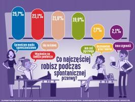 Zdjęcie numer 4 - galeria: Mondelez Polska rozwija kategorię ciastek impulsowych