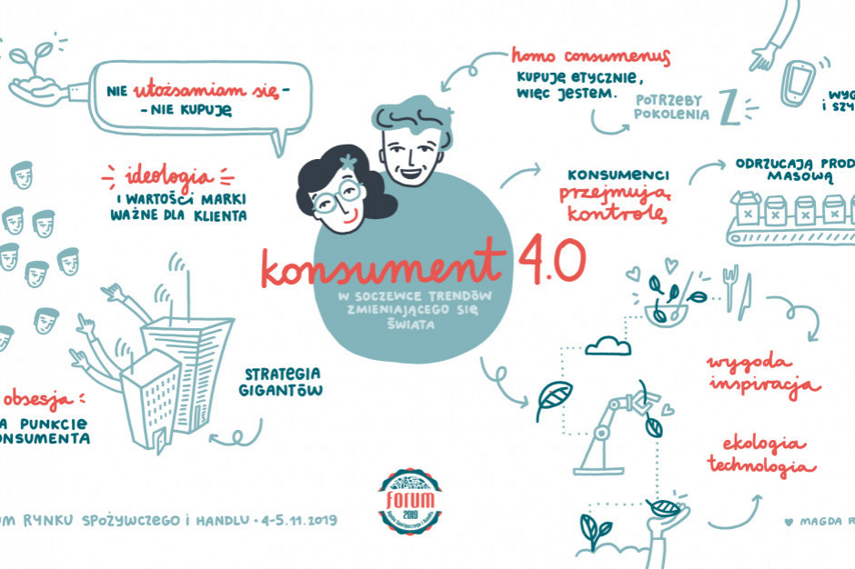 Kim jest Konsument 4.0? Tego dowiemy się już 5 listopada w Warszawie