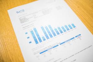MPiT: w listopadzie roczny wskaźnik cen wyniesie ok. 2,6 proc.