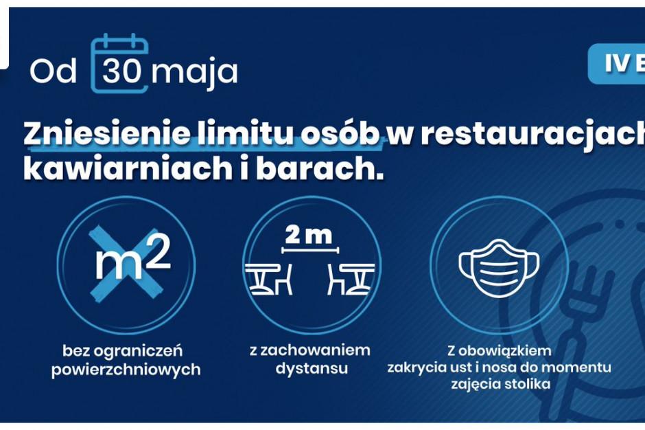 Rząd znosi ograniczenie liczby osób w gastronomii i sklepach