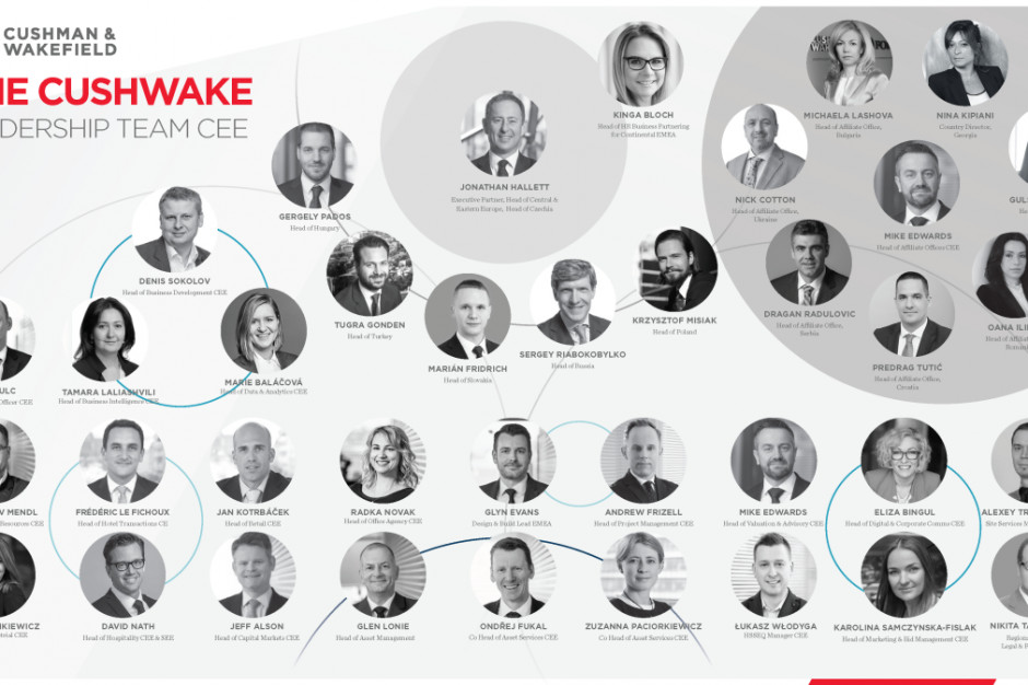Cushman and Wakefield zmienia strukturę w Europie Środkowo-Wschodniej